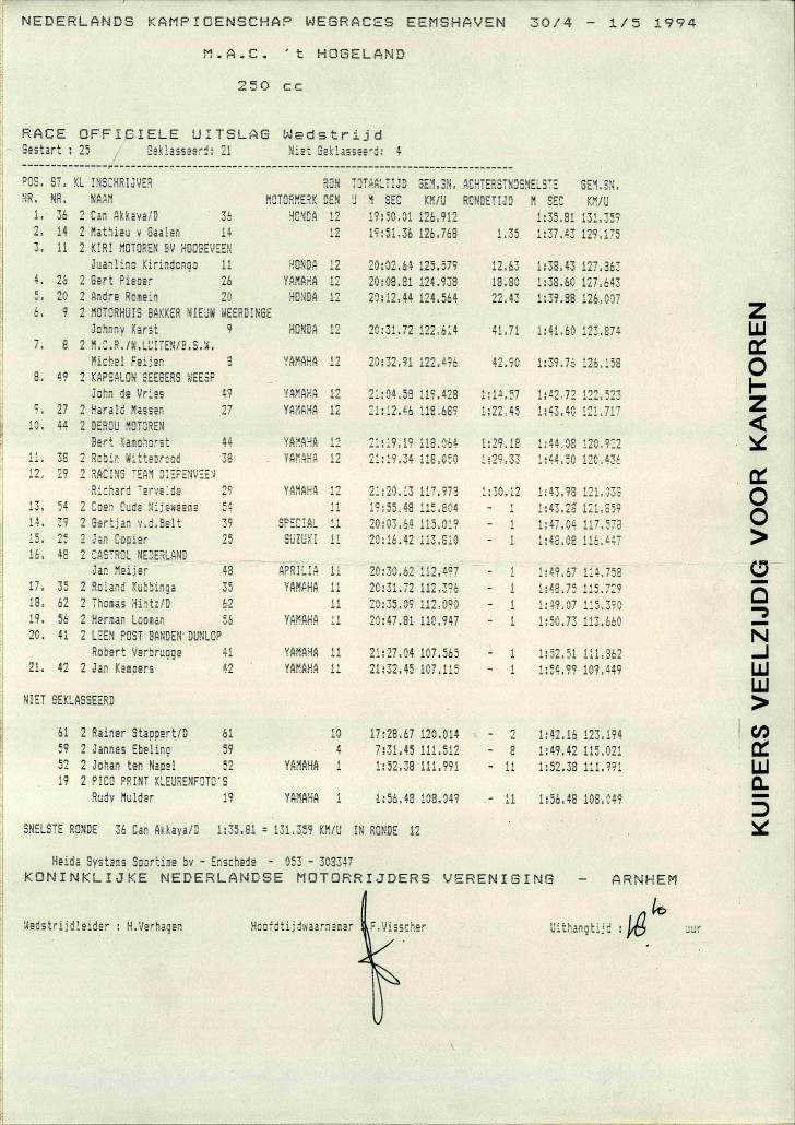 Can Akkaya official race result of a International race in the Netherlands in 1994. He also set a speed record during the race